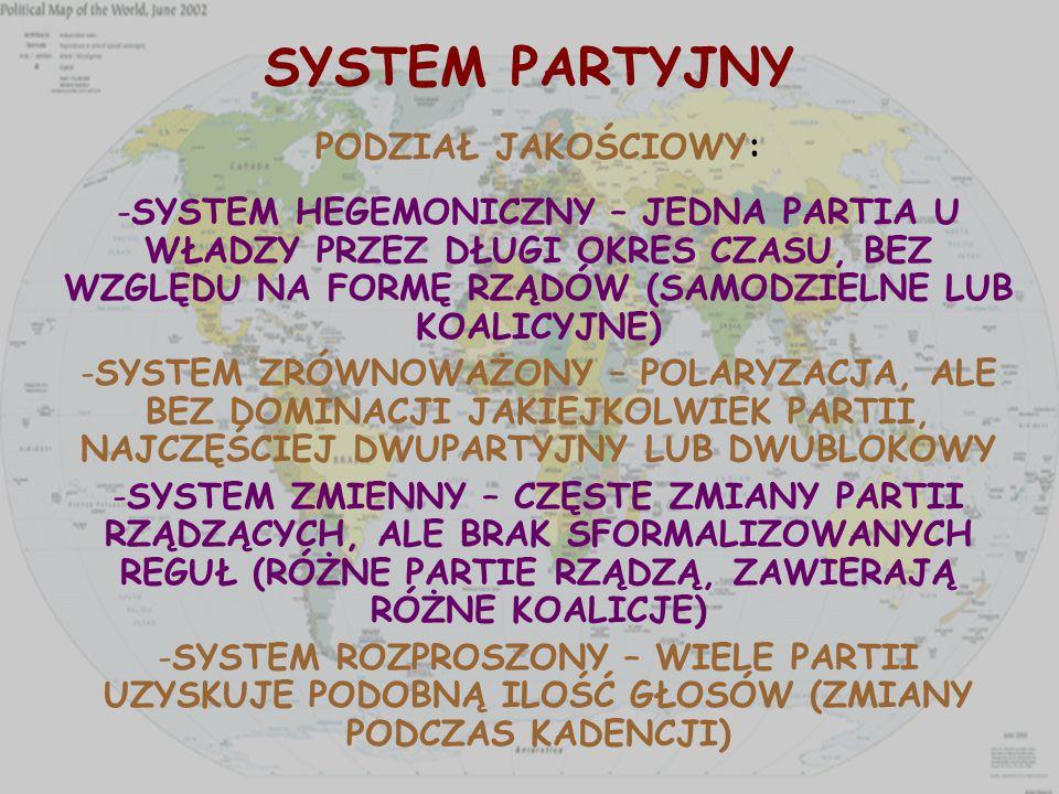 SYSTEM PARTYJNY PODZIAŁ JAKOŚCIOWY: -SYSTEM HEGEMONICZNY – JEDNA PARTIA U WŁADZY PRZEZ DŁUGI OKRES CZASU, BEZ WZGLĘDU NA FORMĘ RZĄDÓW (SAMODZIELNE LUB KOALICYJNE) -SYSTEM ZRÓWNOWAŻONY – POLARYZACJA, ALE BEZ DOMINACJI JAKIEJKOLWIEK PARTII, NAJCZĘŚCIEJ DWUPARTYJNY LUB DWUBLOKOWY -SYSTEM ZMIENNY – CZĘSTE ZMIANY PARTII RZĄDZĄCYCH, ALE BRAK SFORMALIZOWANYCH REGUŁ (RÓŻNE PARTIE RZĄDZĄ, ZAWIERAJĄ RÓŻNE KOALICJE) -SYSTEM ROZPROSZONY – WIELE PARTII UZYSKUJE PODOBNĄ ILOŚĆ GŁOSÓW (ZMIANY PODCZAS KADENCJI)