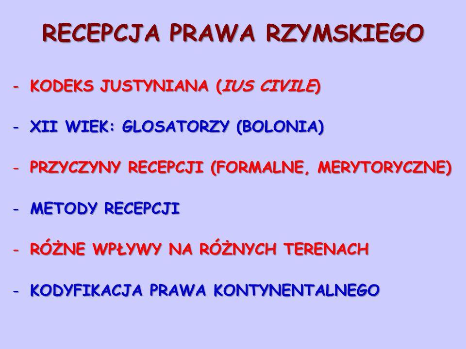 RECEPCJA PRAWA RZYMSKIEGO -KODEKS JUSTYNIANA (IUS CIVILE) -XII WIEK: GLOSATORZY (BOLONIA) -PRZYCZYNY RECEPCJI (FORMALNE, MERYTORYCZNE) -METODY RECEPCJI -RÓŻNE WPŁYWY NA RÓŻNYCH TERENACH -KODYFIKACJA PRAWA KONTYNENTALNEGO