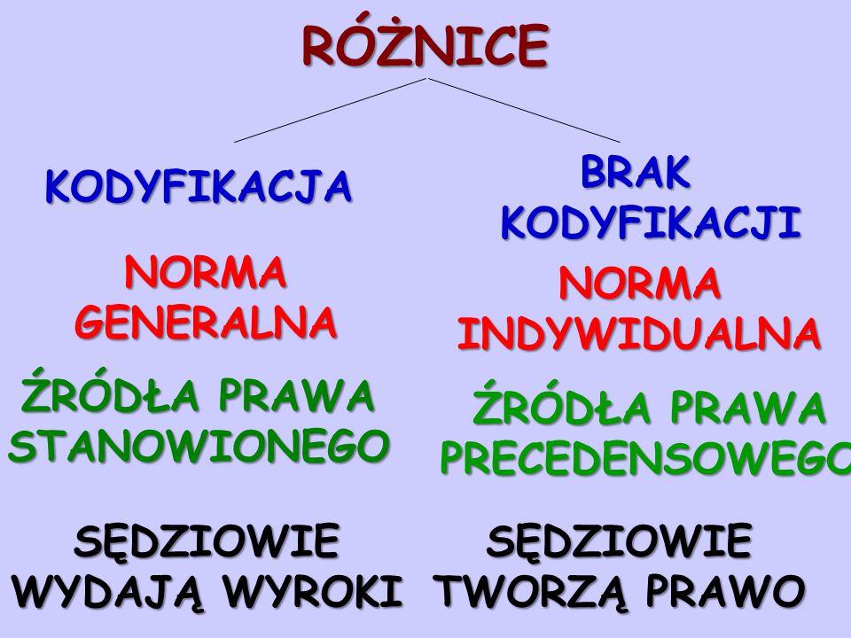 FORMA PAŃSTWA MONARCHIA – PAŃSTWO NA CZELE KTÓREGO STOI KORONOWANY, DOŻYWOTNI I DZIEDZICZNY WŁADCA (KRÓL, KSIĄŻĘ, CESARZ, CAR, SUŁTAN) STANOWAKONSTYTUCYJNAABSOLUTNA OGRANICZONANIEOGRANICZONAOGRANICZONA FEUDALIZMXVI–XVIII WIEKXIX-XX WIEK PARLAMENTARNA
