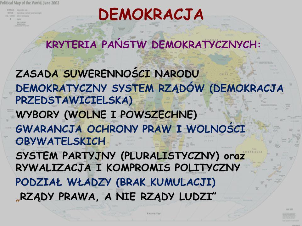 DEMOKRACJA KRYTERIA PAŃSTW DEMOKRATYCZNYCH: ZASADA SUWERENNOŚCI NARODU DEMOKRATYCZNY SYSTEM RZĄDÓW (DEMOKRACJA PRZEDSTAWICIELSKA) WYBORY (WOLNE I POWS