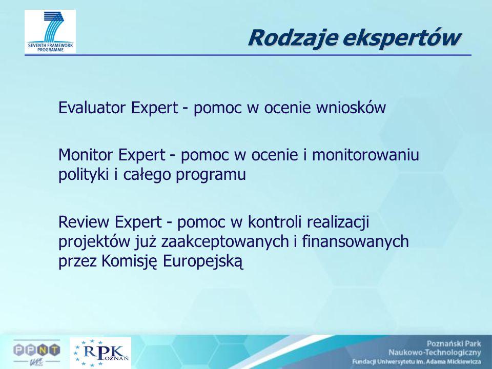 Rodzaje ekspertów Evaluator Expert - pomoc w ocenie wniosków Monitor Expert - pomoc w ocenie i monitorowaniu polityki i całego programu Review Expert - pomoc w kontroli realizacji projektów już zaakceptowanych i finansowanych przez Komisję Europejską
