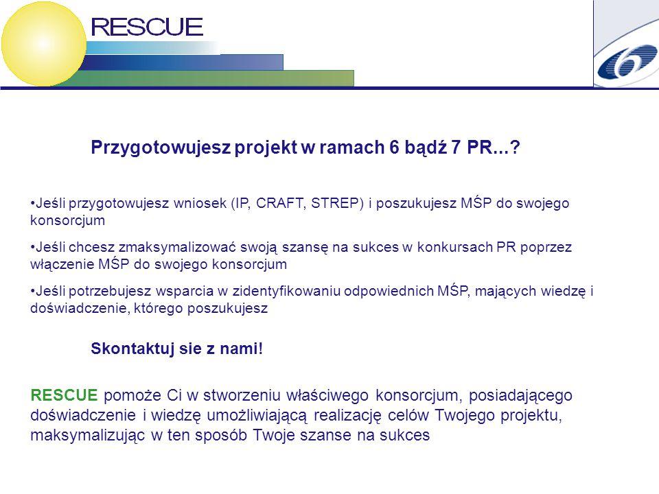 Przygotowujesz projekt w ramach 6 bądź 7 PR....