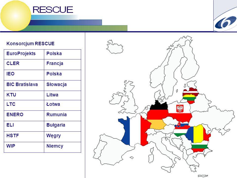 Konsorcjum RESCUE EuroProjektsPolska CLERFrancja IEOPolska BIC BratislavaSłowacja KTULitwa LTCŁotwa ENERORumunia ELIBułgaria HSTFWęgry WIPNiemcy