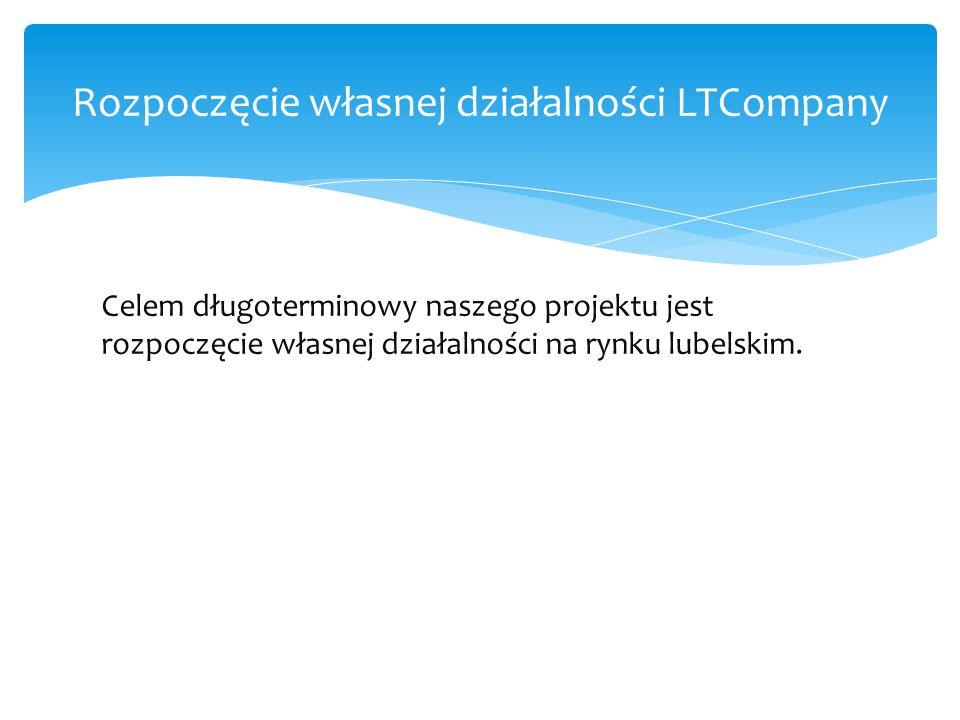 Celem długoterminowy naszego projektu jest rozpoczęcie własnej działalności na rynku lubelskim.