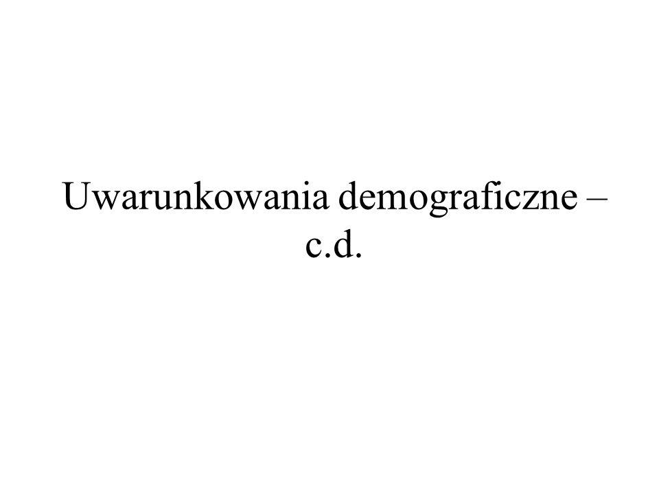 Uwarunkowania demograficzne – c.d.