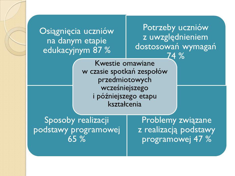 Rekomendacje Aktywne uczestnictwo w tworzeniu koncepcji pracy szkoły wszystkich grup nauczycieli Monitorowanie przez wszystkich nauczycieli umiejętności czytania ze zrozumieniem i podejmowanie działań naprawczych