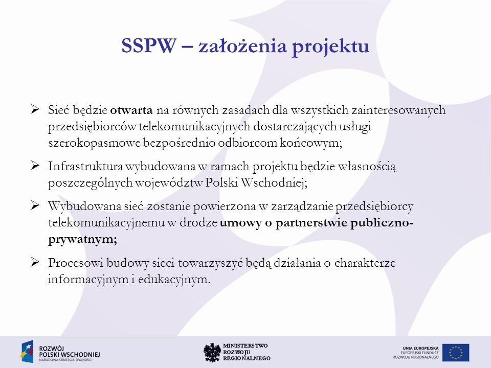 Projekt Sieć Szerokopasmowa Polski Wschodniej – podział zadań Podział zadań pomiędzy IZ PO RPW, IP PO RPW oraz Beneficjentów projektu SSPW (Samorządy województw Polski Wschodniej) określony został w porozumieniu zawartym w dniu 1 lipca 2009 r.