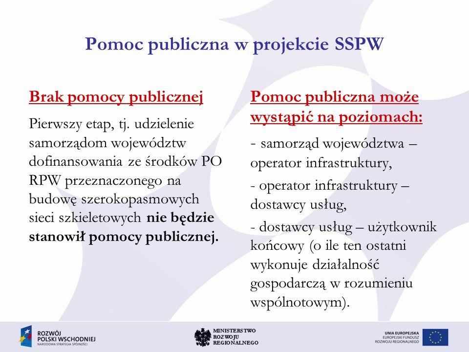 Pomoc publiczna w projekcie SSPW Brak pomocy publicznej Pierwszy etap, tj. udzielenie samorządom województw dofinansowania ze środków PO RPW przeznacz