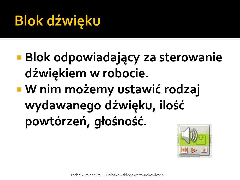  Czaplicki K., Kowalczuk K.