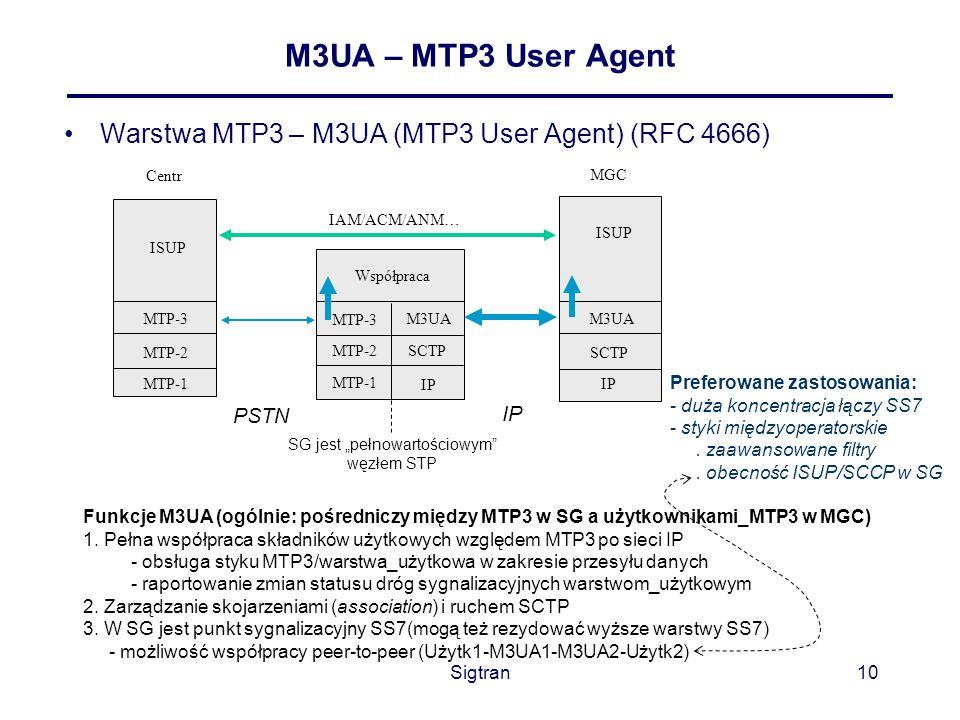 Sigtran10 M3UA – MTP3 User Agent Warstwa MTP3 – M3UA (MTP3 User Agent) (RFC 4666) ISUP MTP-3 MTP-2 MTP-1 ISUP M3UA Centr MGC MTP-2 MTP-1 IAM/ACM/ANM…