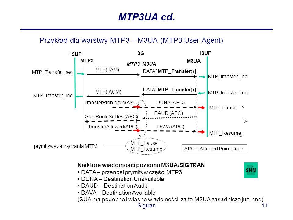 Sigtran11 MTP3UA cd. Niektóre wiadomości poziomu M3UA/SIGTRAN DATA – przenosi prymityw części MTP3 DUNA – Destination Unavailable DAUD – Destination A