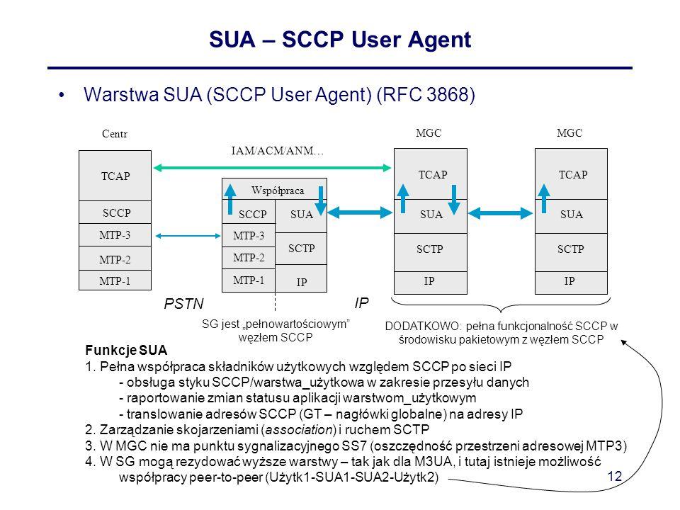 12 SUA – SCCP User Agent Warstwa SUA (SCCP User Agent) (RFC 3868) SCCP MTP-3 MTP-2 MTP-1 TCAP SUA Centr MGC MTP-2 MTP-1 IAM/ACM/ANM… SUA IP SCTP IP MT