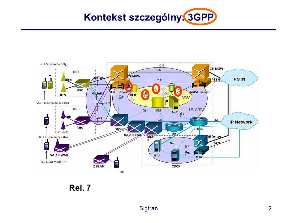 3 SIGTRAN (Signalling Transport) Pierwotna potrzeba - transfer sygnalizacji ISUP w sieci IP IP PSTN MGC DSS1/SS7 (ITU) SG MG Centr.
