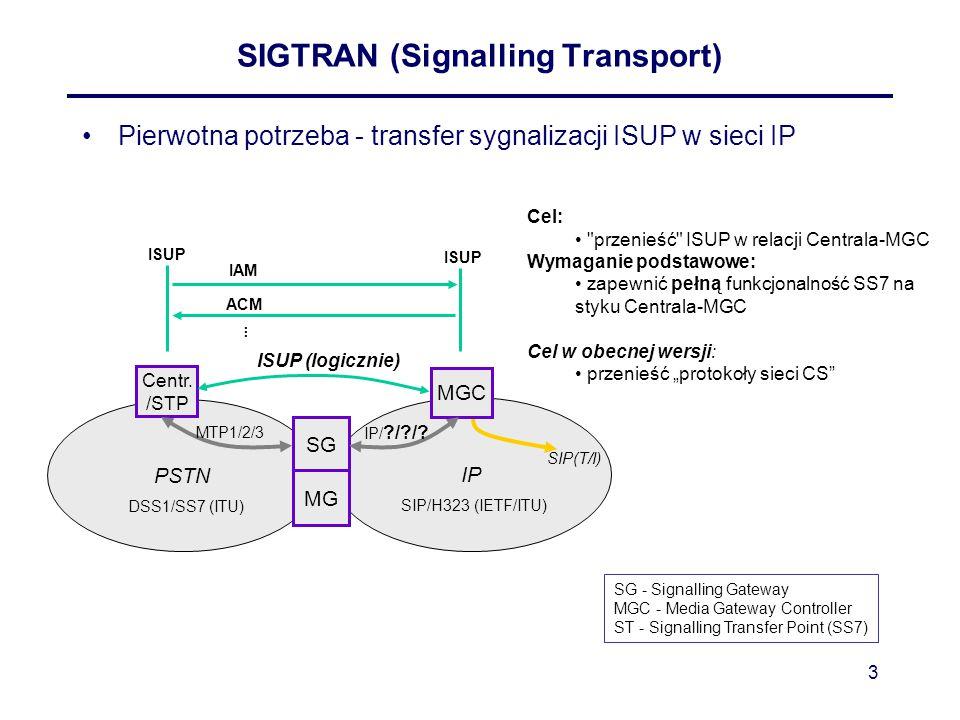 3 SIGTRAN (Signalling Transport) Pierwotna potrzeba - transfer sygnalizacji ISUP w sieci IP IP PSTN MGC DSS1/SS7 (ITU) SG MG Centr. /STP SIP/H323 (IET