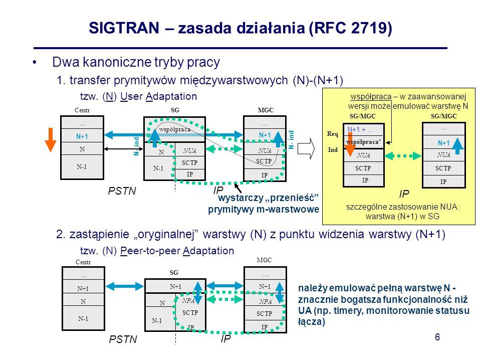 6 SIGTRAN – zasada działania (RFC 2719) Dwa kanoniczne tryby pracy 1. transfer prymitywów międzywarstwowych (N)-(N+1) tzw. (N) User Adaptation 2. zast