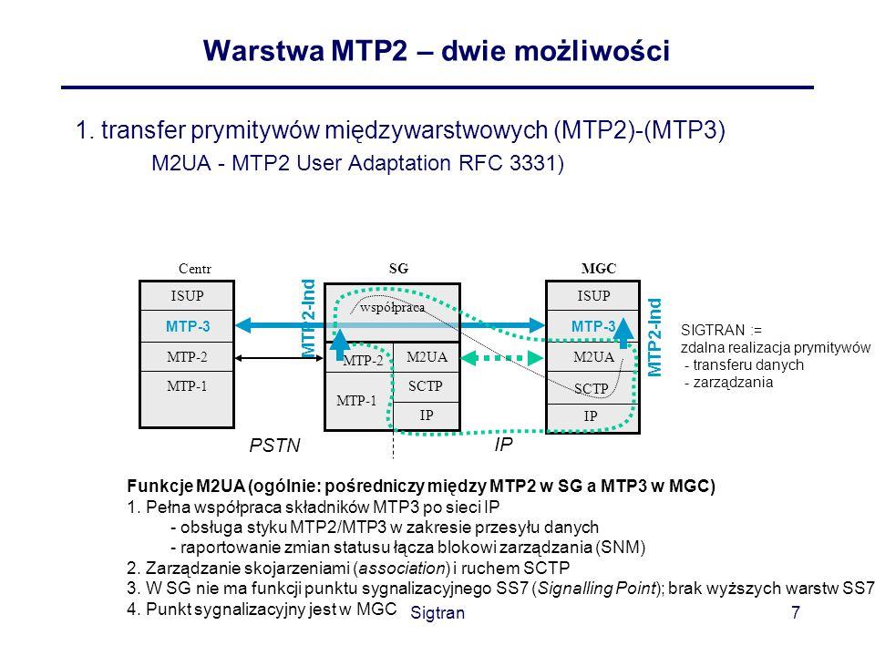 Sigtran8 M2UA - konfiguracja równoważna logicznie CentrMGC ISUP/SCCP MTP-3 MTP-2 MTP-1 MTP-2 MTP-1 ISUP/SCCP MTP-3 Preferowane zastosowania: - własna sieć - mała koncentracja łączy SS7/ duże rozproszenie (wielu) SG - SG zintegrowane z MG MTP2 dwie możliwości cd.