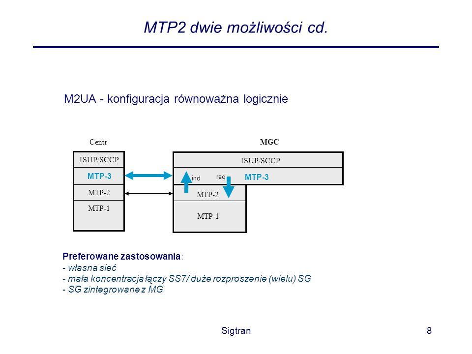 Sigtran8 M2UA - konfiguracja równoważna logicznie CentrMGC ISUP/SCCP MTP-3 MTP-2 MTP-1 MTP-2 MTP-1 ISUP/SCCP MTP-3 Preferowane zastosowania: - własna