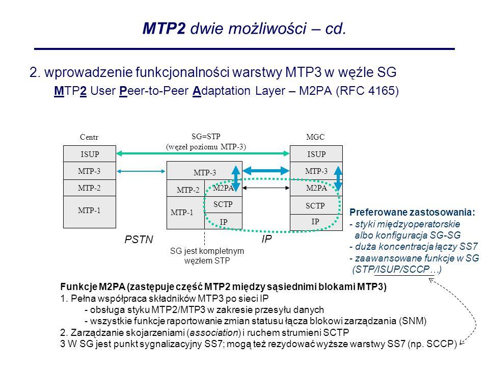 MTP2 dwie możliwości – cd. 2. wprowadzenie funkcjonalności warstwy MTP3 w węźle SG MTP2 User Peer-to-Peer Adaptation Layer – M2PA (RFC 4165) ISUP MTP-