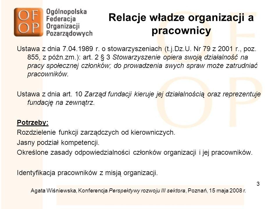 4 Agata Wiśniewska, Konferencja Perspektywy rozwoju III sektora, Poznań, 15 maja 2008 r.
