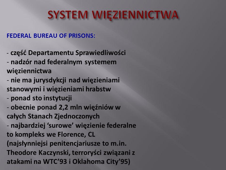 FEDERAL BUREAU OF PRISONS: - część Departamentu Sprawiedliwości - nadzór nad federalnym systemem więziennictwa - nie ma jurysdykcji nad więzieniami st