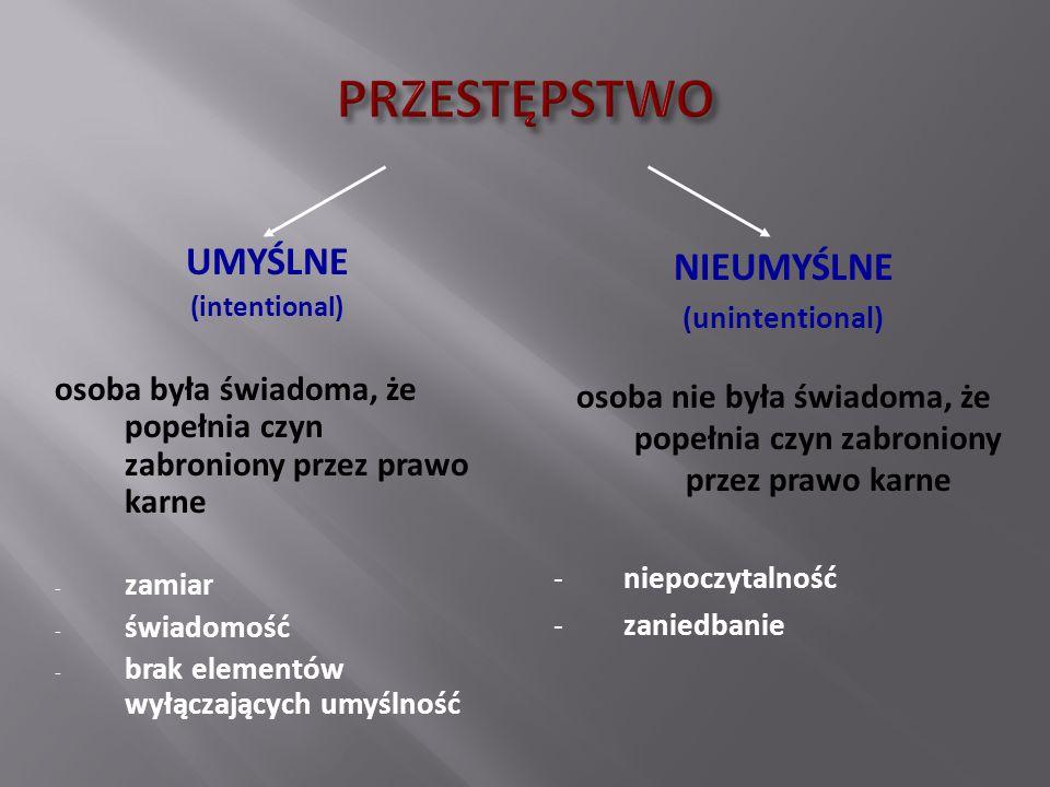 FEDERALNE WYSTĘPUJE ELEMENT FEDERALNY - ZDRADA STANU - TERRORYZM, NARKOTYKI* - DEFRAUDACJA, PRZEKUPSTWO - VIOLENT CRIMES - URZĘDNIK FEDERALNY - MIENIE FEDERALNE - PRZECIW ŚRODOWISKU - DIVERSITY JURISDICTION STANOWE BRAK WYSTĘPOWANIA ELEMENTU FEDERALNEGO -POPEŁNIONE NA TERENIE STANU -WIĘKSZOŚĆ PRZESTĘPSTW (ZABÓJSTWO, KRADZIEŻ, NAPAŚĆ) -ZŁOŻONOŚĆ JURYSDYKCYJNA