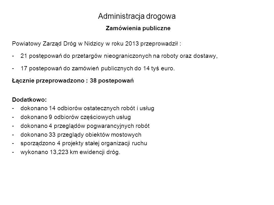Administracja drogowa Zamówienia publiczne Powiatowy Zarząd Dróg w Nidzicy w roku 2013 przeprowadził : -21 postępowań do przetargów nieograniczonych na roboty oraz dostawy, -17 postepowań do zamówień publicznych do 14 tyś euro.