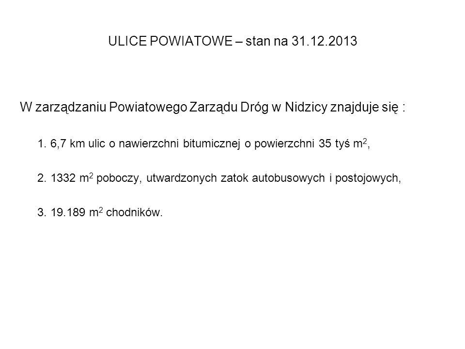 Remont drogi powiatowej nr 1564N Bukowiec Wielki – Zaborowo w km od 3+535 do 4+485 dł.