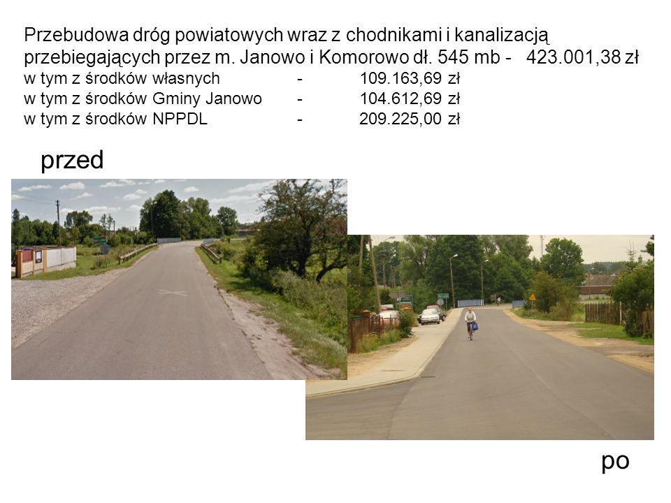 ROBOTY WYKONANE SIŁAMI WŁASNYMI – obwód drogowy (roboty główne – cd.) sprzątanie gałęzi na drogach- 856 r-g x 150,00 zł = 128.400,00 zł wykonanie rowków ściekowych na poboczach- 163 szt.