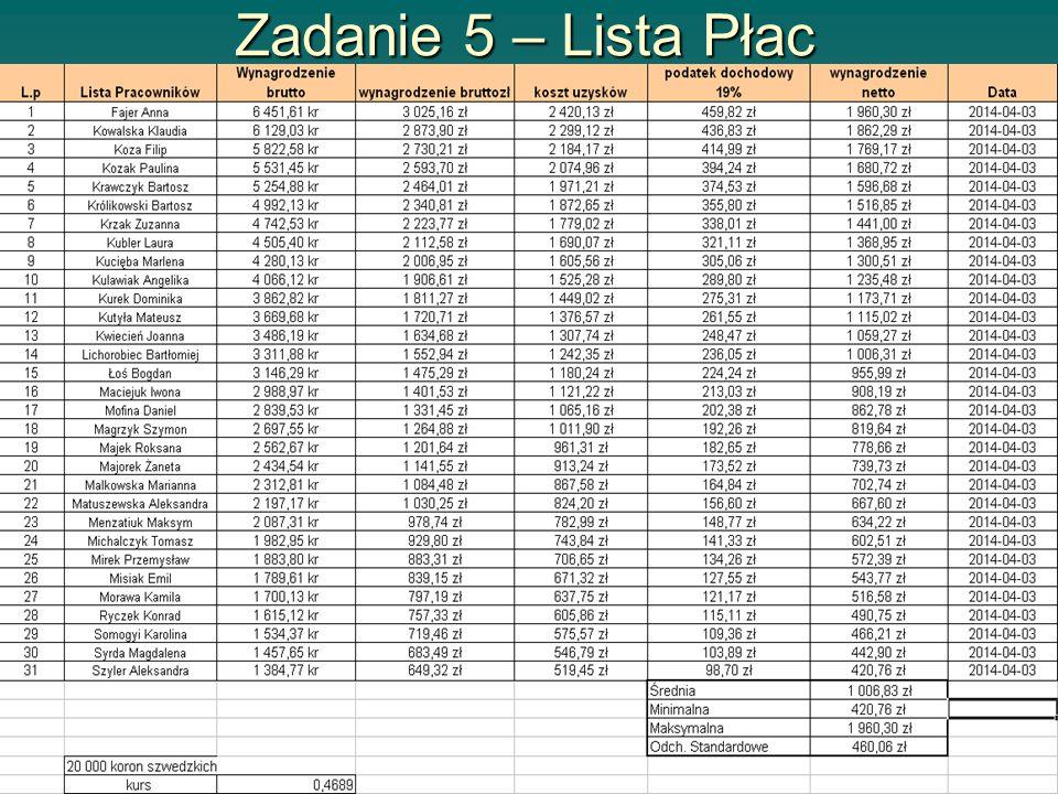 Zadanie 5 – Lista Płac