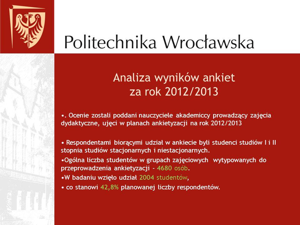 Analiza wyników ankiet za rok 2012/2013.