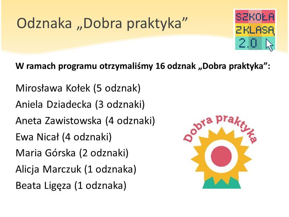 """Odznaka """"Dobra praktyka"""" W ramach programu otrzymaliśmy 16 odznak """"Dobra praktyka"""": Mirosława Kołek (5 odznak) Aniela Dziadecka (3 odznaki) Aneta Zawi"""