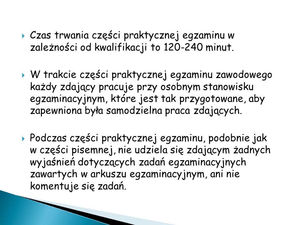  Czas trwania części praktycznej egzaminu w zależności od kwalifikacji to 120-240 minut.  W trakcie części praktycznej egzaminu zawodowego każdy zda