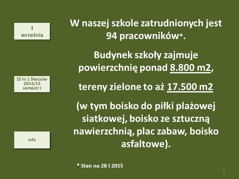 31 października 31 października sport 54 ZS nr 1 Skoczów 2014/15 semestr I ZS nr 1 Skoczów 2014/15 semestr I SPORT Cz.