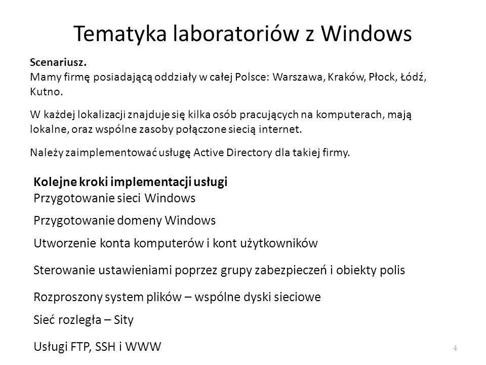Tematyka laboratoriów z Windows 4 Scenariusz.