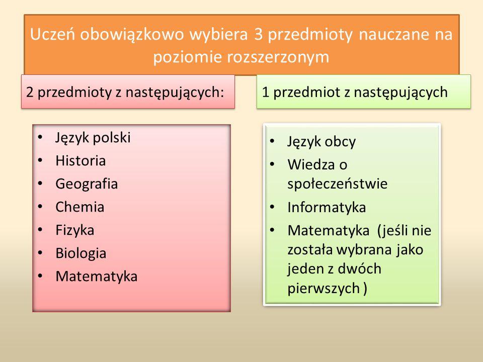 Uczeń obowiązkowo wybiera 3 przedmioty nauczane na poziomie rozszerzonym 2 przedmioty z następujących: Język polski Historia Geografia Chemia Fizyka Biologia Matematyka 1 przedmiot z następujących Język obcy Wiedza o społeczeństwie Informatyka Matematyka (jeśli nie została wybrana jako jeden z dwóch pierwszych ) Język obcy Wiedza o społeczeństwie Informatyka Matematyka (jeśli nie została wybrana jako jeden z dwóch pierwszych )