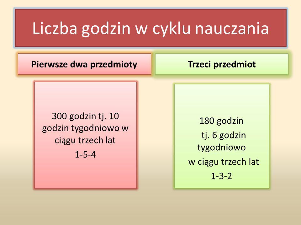 Liczba godzin w cyklu nauczania Pierwsze dwa przedmioty 300 godzin tj. 10 godzin tygodniowo w ciągu trzech lat 1-5-4 300 godzin tj. 10 godzin tygodnio