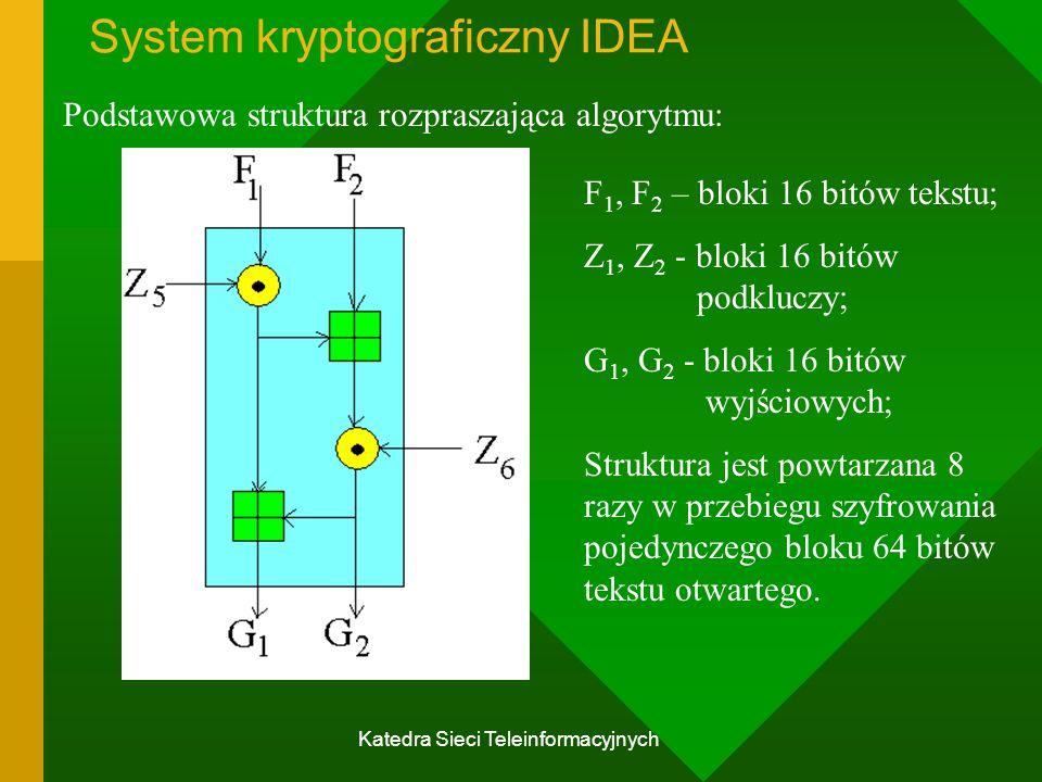Katedra Sieci Teleinformacyjnych System kryptograficzny IDEA Podstawowa struktura rozpraszająca algorytmu: F 1, F 2 – bloki 16 bitów tekstu; Z 1, Z 2 - bloki 16 bitów podkluczy; G 1, G 2 - bloki 16 bitów wyjściowych; Struktura jest powtarzana 8 razy w przebiegu szyfrowania pojedynczego bloku 64 bitów tekstu otwartego.
