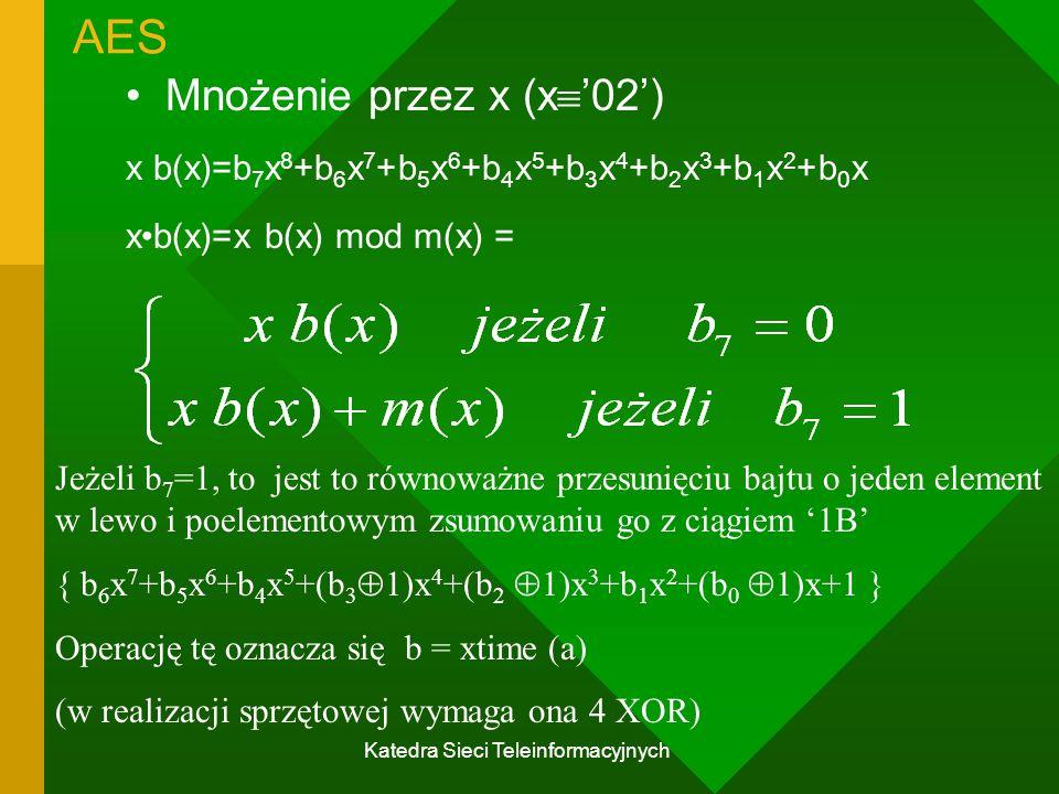 Katedra Sieci Teleinformacyjnych AES Mnożenie przez x (x  '02') x b(x)=b 7 x 8 +b 6 x 7 +b 5 x 6 +b 4 x 5 +b 3 x 4 +b 2 x 3 +b 1 x 2 +b 0 x xb(x)=x b(x) mod m(x) = Jeżeli b 7 =1, to jest to równoważne przesunięciu bajtu o jeden element w lewo i poelementowym zsumowaniu go z ciągiem '1B' { b 6 x 7 +b 5 x 6 +b 4 x 5 +(b 3  1)x 4 +(b 2  1)x 3 +b 1 x 2 +(b 0  1)x+1 } Operację tę oznacza się b = xtime (a) (w realizacji sprzętowej wymaga ona 4 XOR)