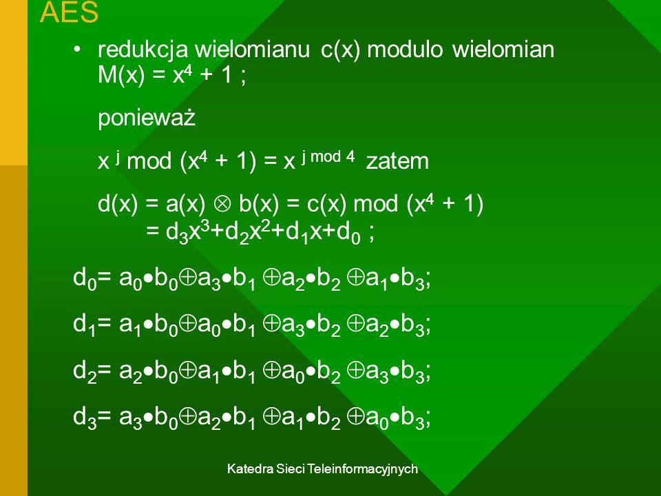 Katedra Sieci Teleinformacyjnych AES redukcja wielomianu c(x) modulo wielomian M(x) = x 4 + 1 ; ponieważ x j mod (x 4 + 1) = x j mod 4 zatem d(x) = a(x)  b(x) = c(x) mod (x 4 + 1) = d 3 x 3 +d 2 x 2 +d 1 x+d 0 ; d 0 = a 0  b 0  a 3  b 1  a 2  b 2  a 1  b 3 ; d 1 = a 1  b 0  a 0  b 1  a 3  b 2  a 2  b 3 ; d 2 = a 2  b 0  a 1  b 1  a 0  b 2  a 3  b 3 ; d 3 = a 3  b 0  a 2  b 1  a 1  b 2  a 0  b 3 ;