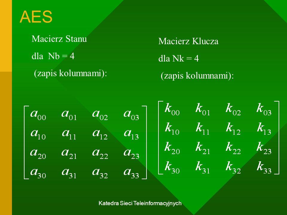 Katedra Sieci Teleinformacyjnych AES Macierz Stanu dla Nb = 4 (zapis kolumnami): Macierz Klucza dla Nk = 4 (zapis kolumnami):