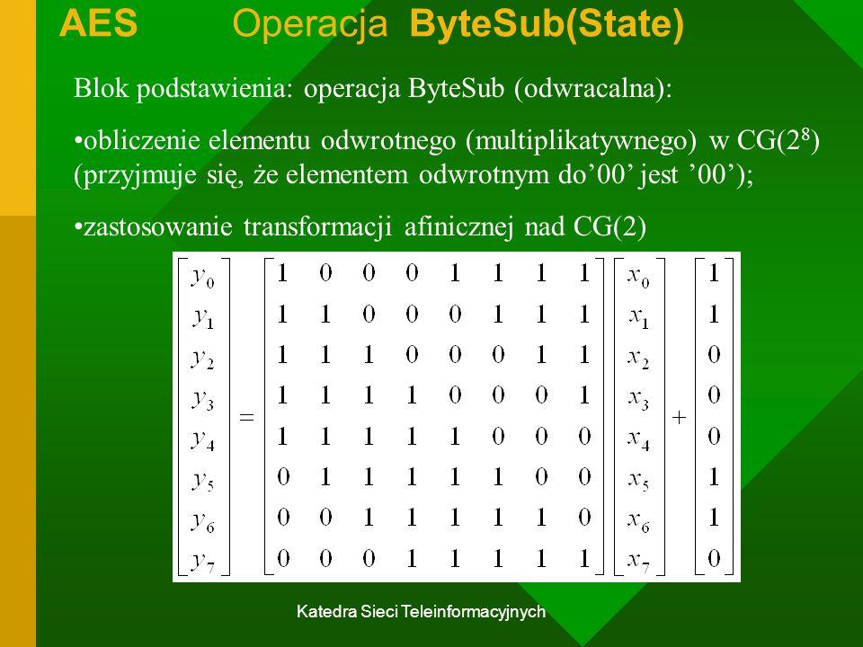 Katedra Sieci Teleinformacyjnych AESOperacja ByteSub(State) Blok podstawienia: operacja ByteSub (odwracalna): obliczenie elementu odwrotnego (multiplikatywnego) w CG(2 8 ) (przyjmuje się, że elementem odwrotnym do'00' jest '00'); zastosowanie transformacji afinicznej nad CG(2)