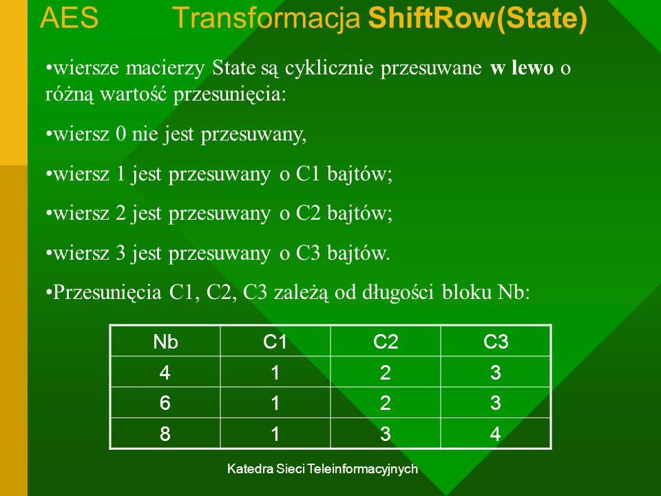 Katedra Sieci Teleinformacyjnych AESTransformacja ShiftRow(State) wiersze macierzy State są cyklicznie przesuwane w lewo o różną wartość przesunięcia: wiersz 0 nie jest przesuwany, wiersz 1 jest przesuwany o C1 bajtów; wiersz 2 jest przesuwany o C2 bajtów; wiersz 3 jest przesuwany o C3 bajtów.