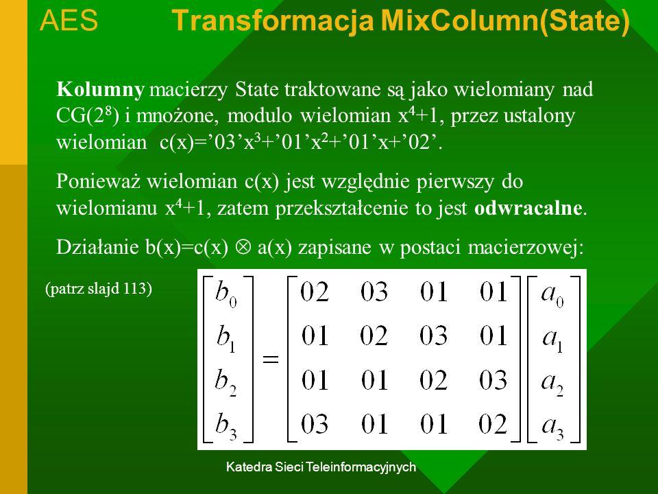 Katedra Sieci Teleinformacyjnych AESTransformacja MixColumn(State) Kolumny macierzy State traktowane są jako wielomiany nad CG(2 8 ) i mnożone, modulo wielomian x 4 +1, przez ustalony wielomian c(x)='03'x 3 +'01'x 2 +'01'x+'02'.