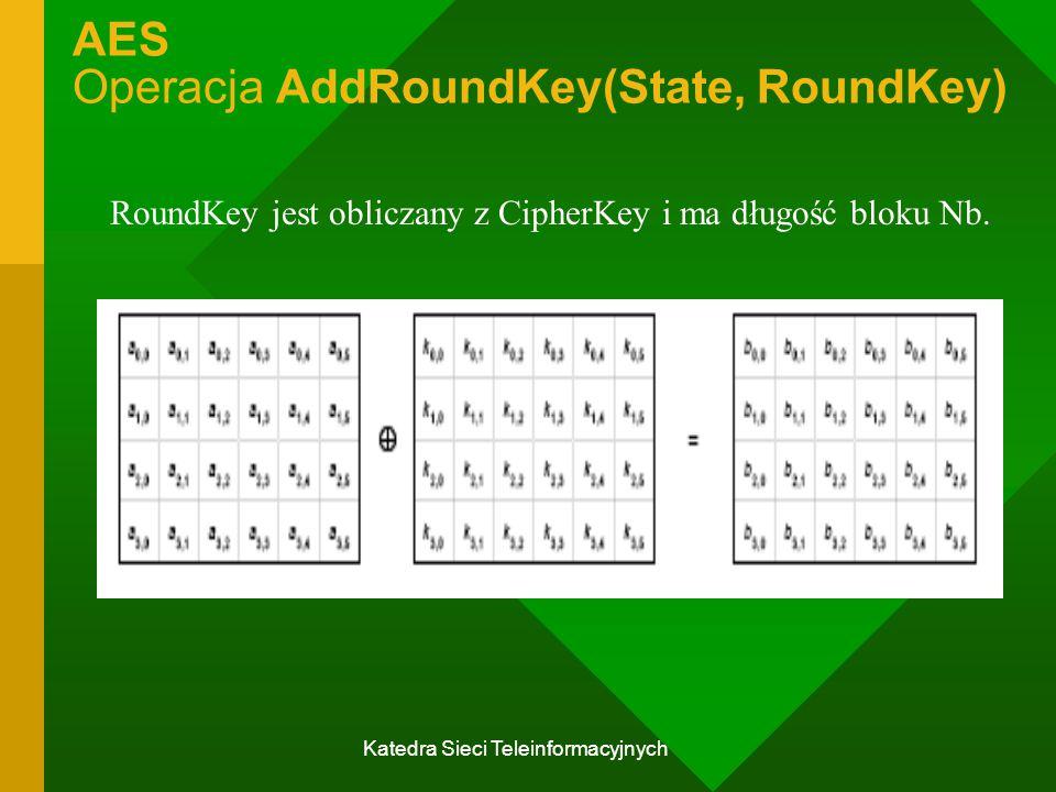 Katedra Sieci Teleinformacyjnych AES Operacja AddRoundKey(State, RoundKey) RoundKey jest obliczany z CipherKey i ma długość bloku Nb.