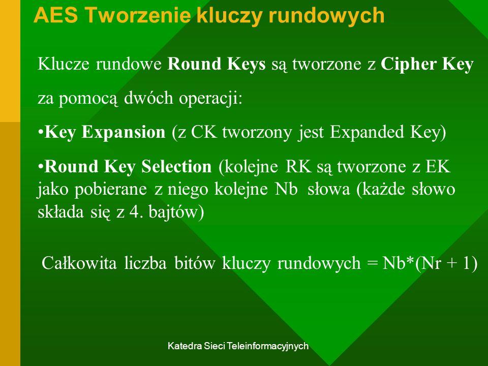 Katedra Sieci Teleinformacyjnych AES Tworzenie kluczy rundowych Klucze rundowe Round Keys są tworzone z Cipher Key za pomocą dwóch operacji: Key Expansion (z CK tworzony jest Expanded Key) Round Key Selection (kolejne RK są tworzone z EK jako pobierane z niego kolejne Nb słowa (każde słowo składa się z 4.