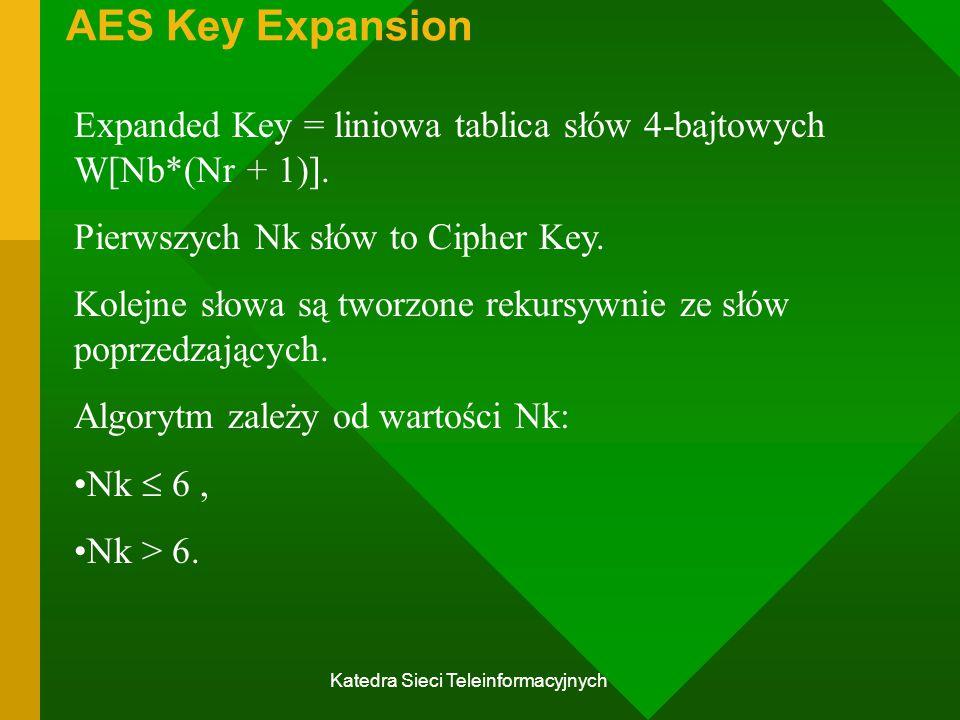 Katedra Sieci Teleinformacyjnych AES Key Expansion Expanded Key = liniowa tablica słów 4-bajtowych W[Nb*(Nr + 1)].