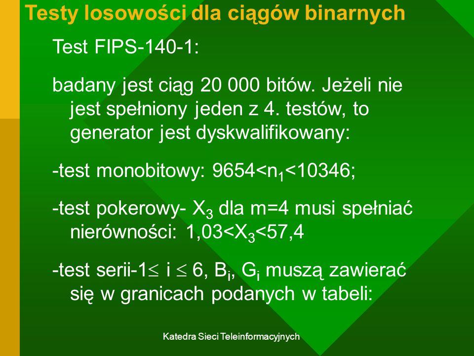 Katedra Sieci Teleinformacyjnych Testy losowości dla ciągów binarnych Test FIPS-140-1: badany jest ciąg 20 000 bitów.