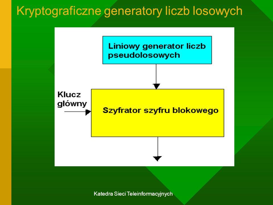 Katedra Sieci Teleinformacyjnych Kryptograficzne generatory liczb losowych