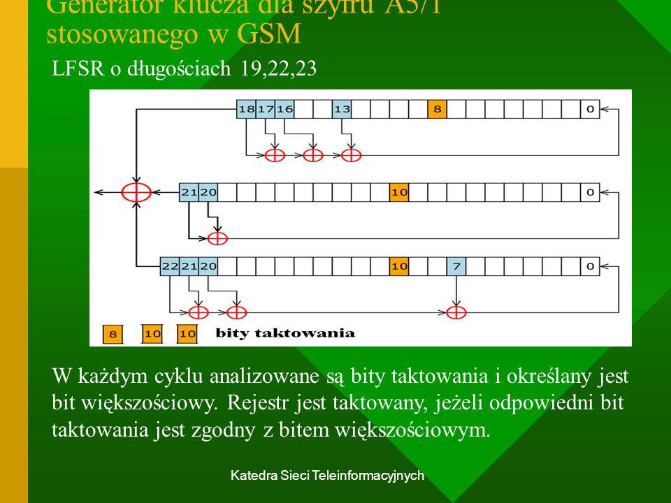 Katedra Sieci Teleinformacyjnych Generator klucza dla szyfru A5/1 stosowanego w GSM LFSR o długościach 19,22,23 W każdym cyklu analizowane są bity taktowania i określany jest bit większościowy.
