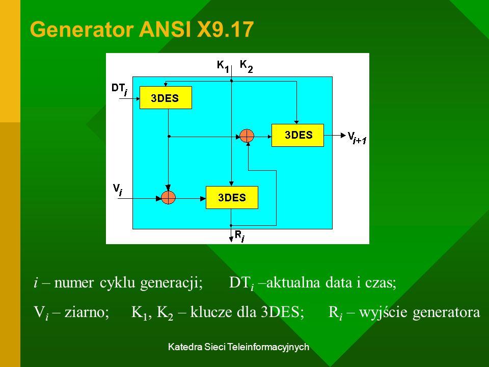 Katedra Sieci Teleinformacyjnych Generator ANSI X9.17 i – numer cyklu generacji;DT i –aktualna data i czas; V i – ziarno; K 1, K 2 – klucze dla 3DES; R i – wyjście generatora